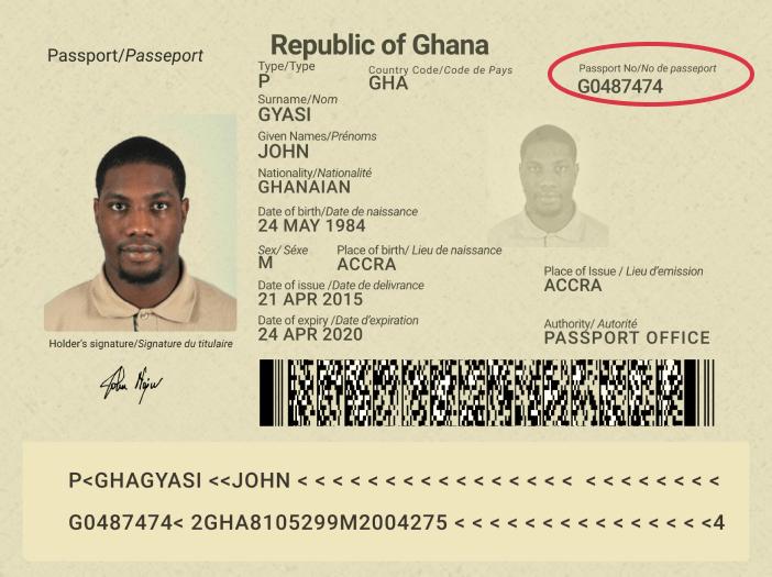 Ghana International Passport Supported ID Cards